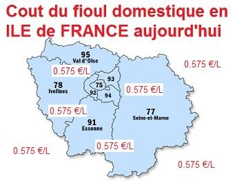 Actualit s du fioul fuel cours et prix du fioul - Tarif du fioul domestique ...