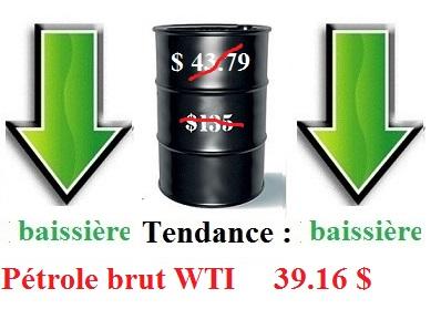 Grosse chute du baril de BRENT et WTI en Europe –4.20 %