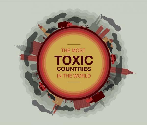 Classement des pays les plus toxiques au monde